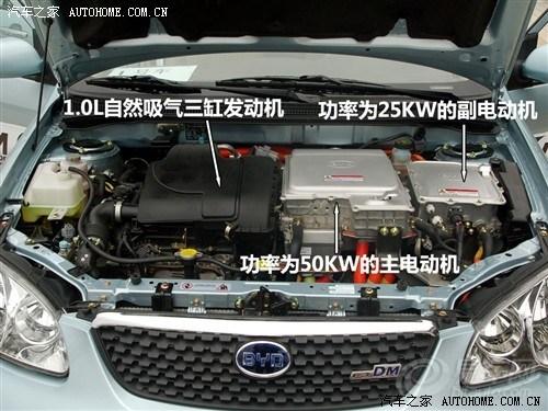 为环保献出一份力 五款节能环保汽车高清图片