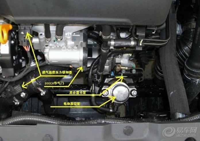 汽车助力转向油_长城汽车上转向助力油在哪位置,怎样自行更换-长城汽车转向 ...