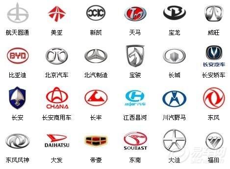 汽车标志大全大家感觉那个好看啊~~~!图片